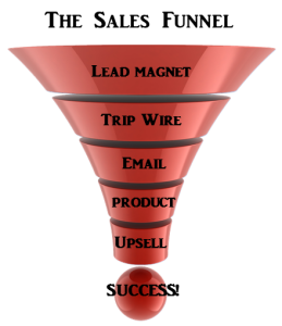 Sales funnel5